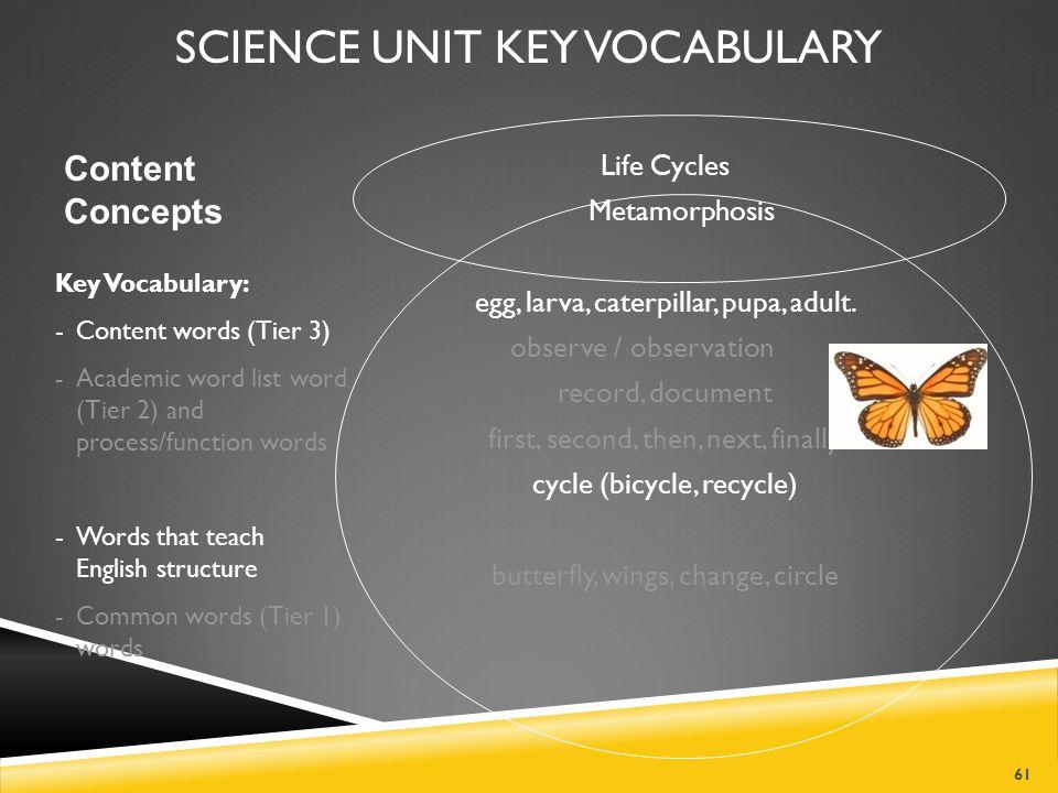 Science Unit Key Vocabulary