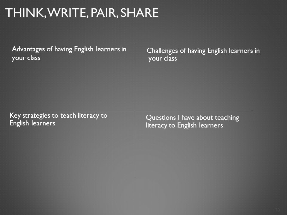 Think, Write, Pair, Share Advantages of having English learners in your class. Challenges of having English learners in your class.