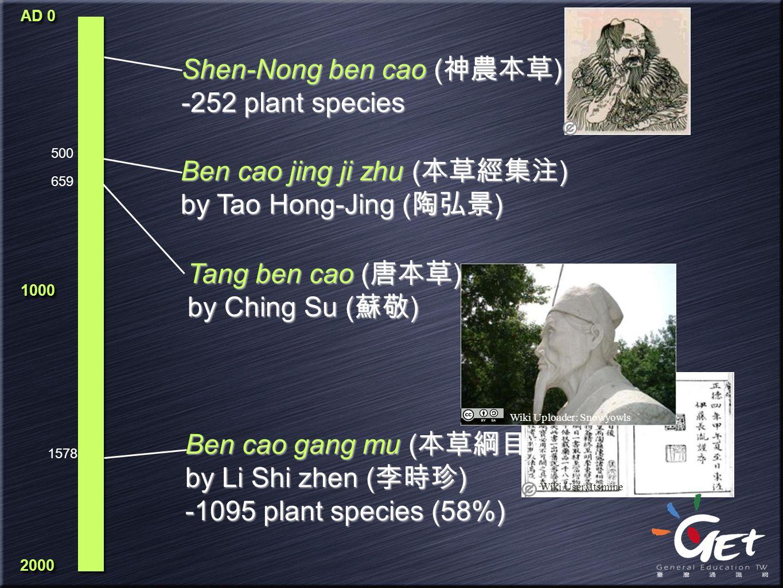 Shen-Nong ben cao (神農本草) -252 plant species