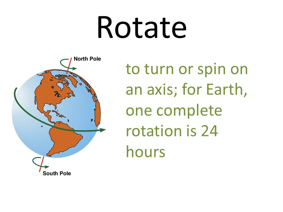 Rotate to turn or spin on an axis; for Earth, one complete rotation is 24 hours
