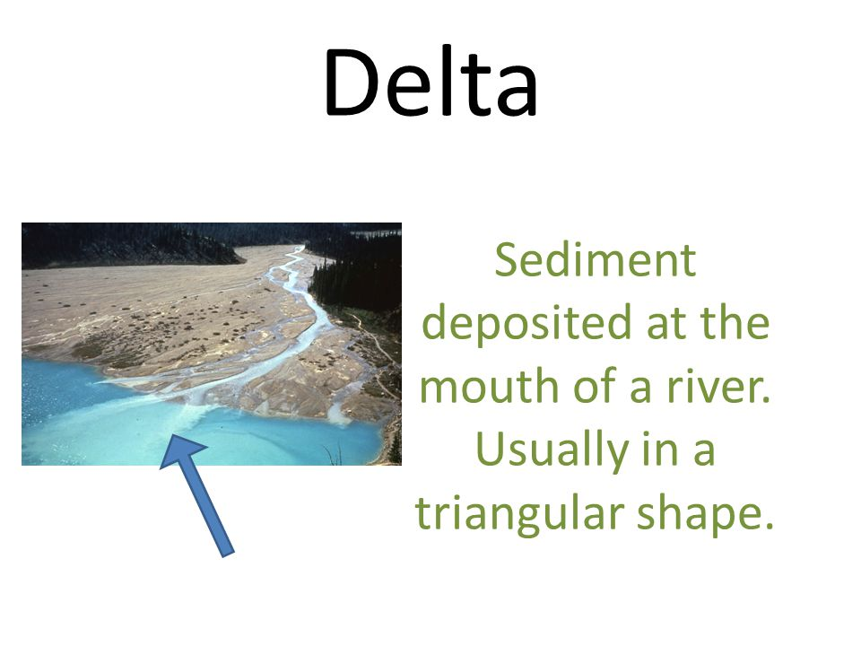 Delta Sediment deposited at the mouth of a river. Usually in a triangular shape.