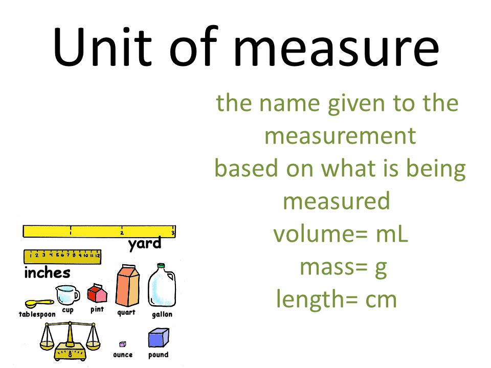 Unit of measure the name given to the measurement