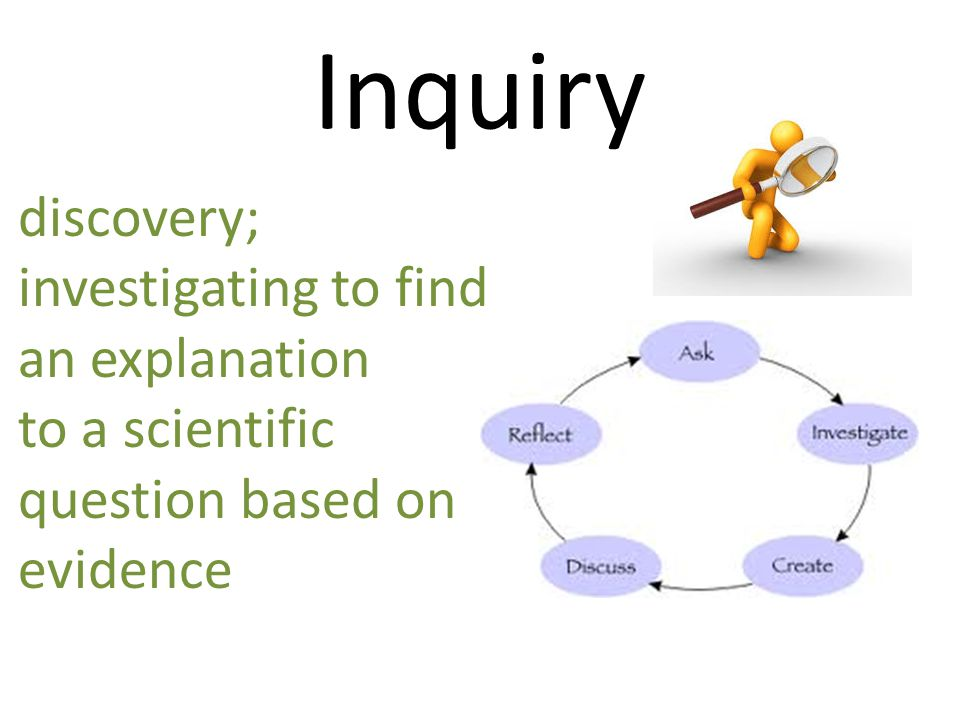 Inquiry discovery; investigating to find an explanation