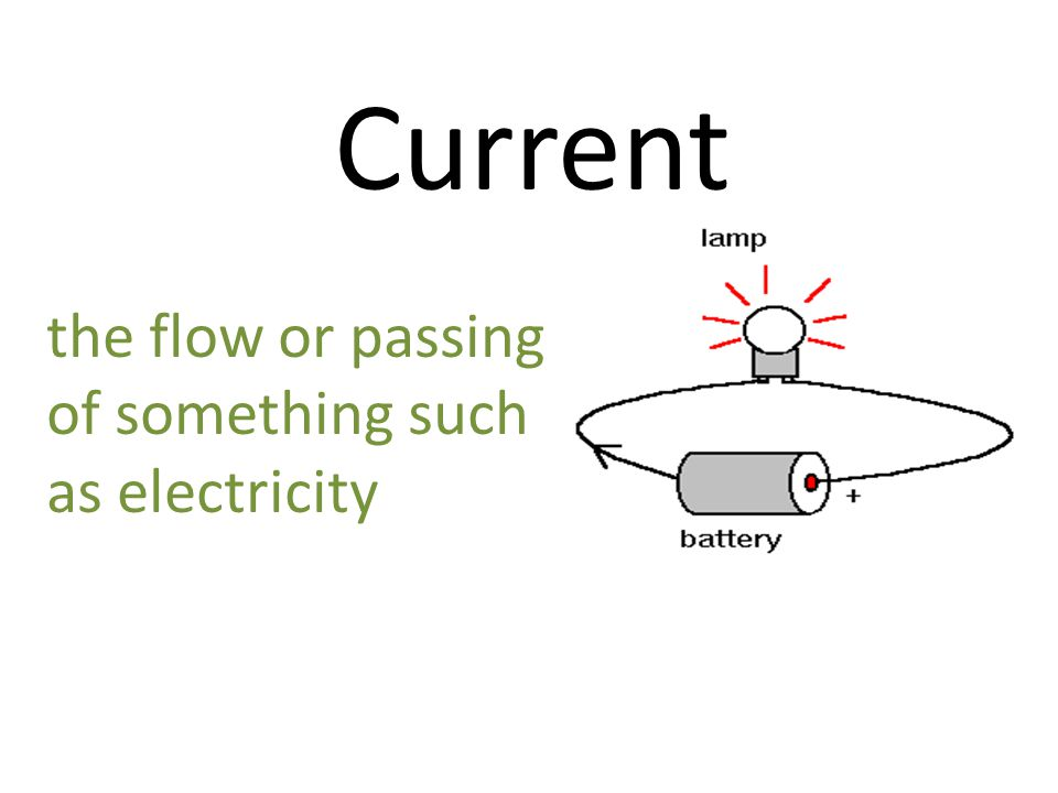 Current the flow or passing of something such as electricity