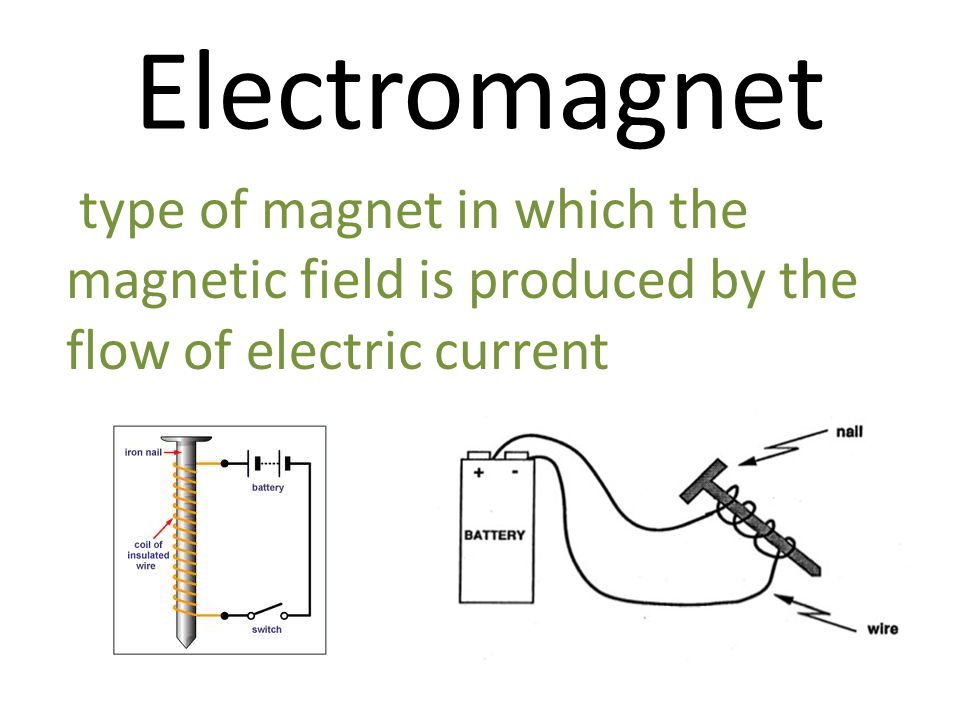 Electromagnet type of magnet in which the magnetic field is produced by the flow of electric current.