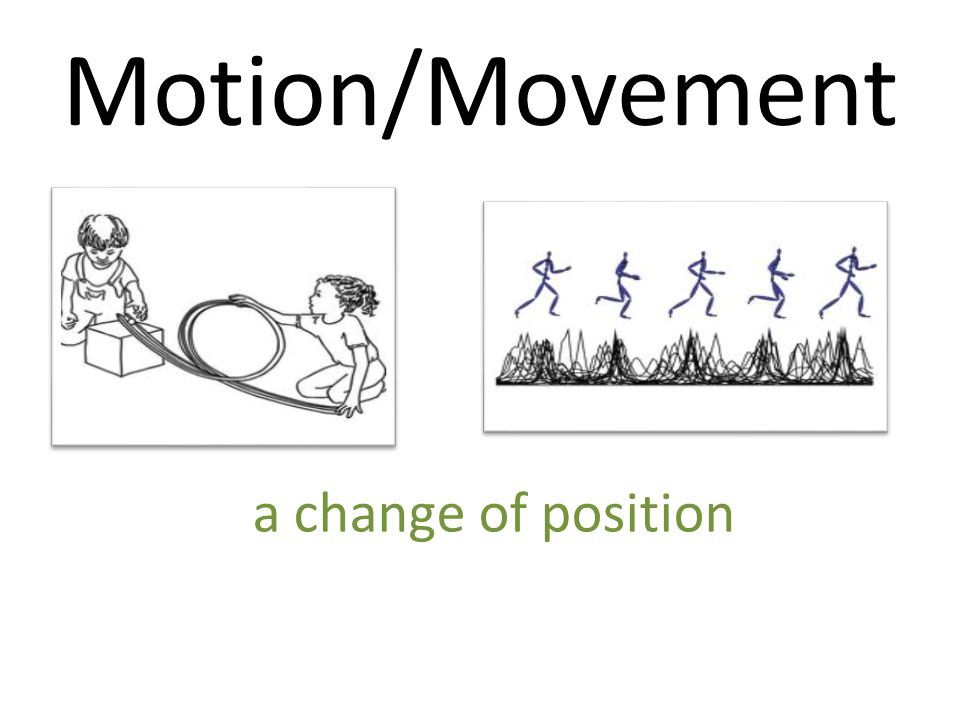 Motion/Movement a change of position
