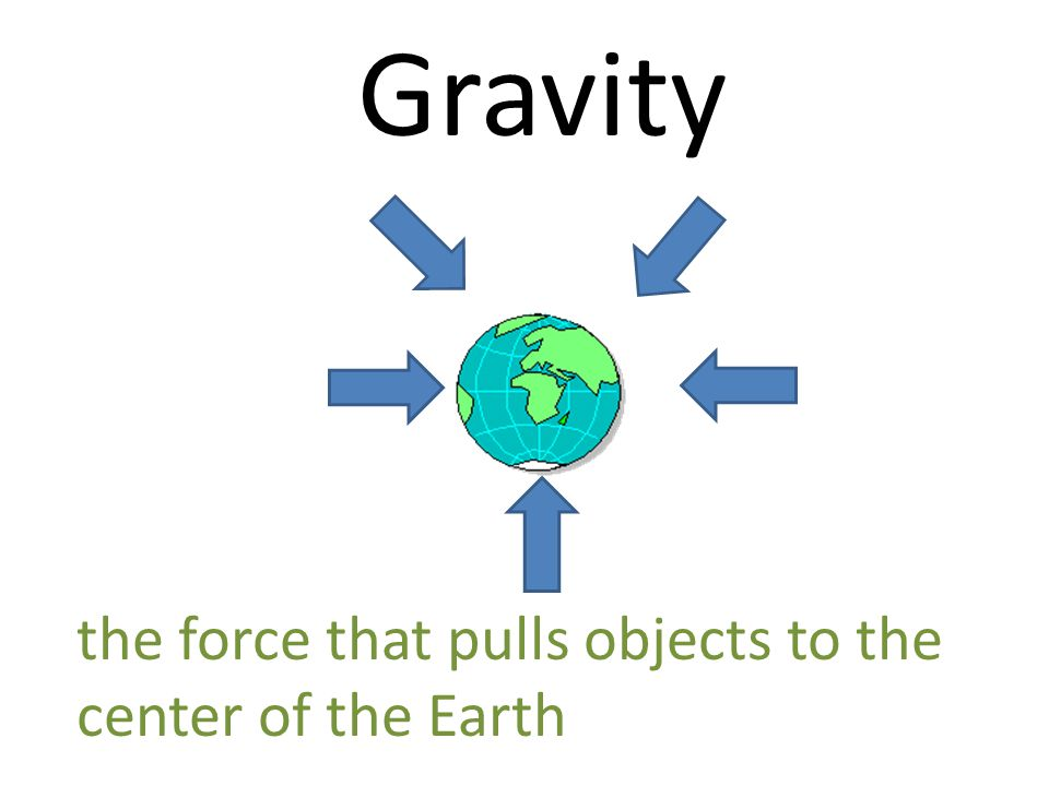 Gravity the force that pulls objects to the center of the Earth