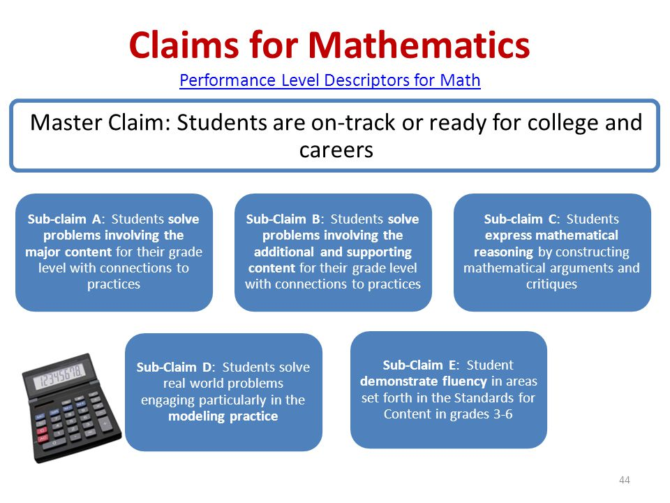 Claims for Mathematics Performance Level Descriptors for Math