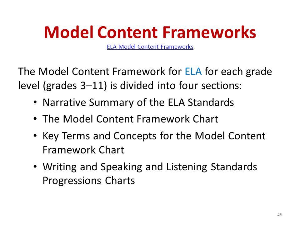 Model Content Frameworks ELA Model Content Frameworks