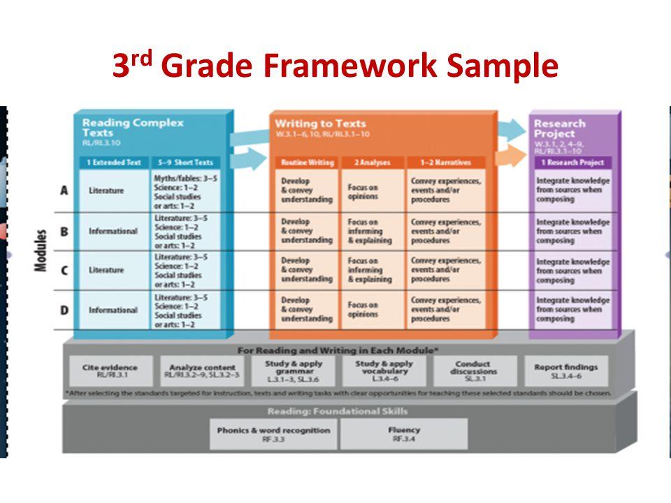 3rd Grade Framework Sample