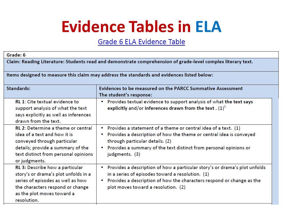 Grade 6 ELA Evidence Table