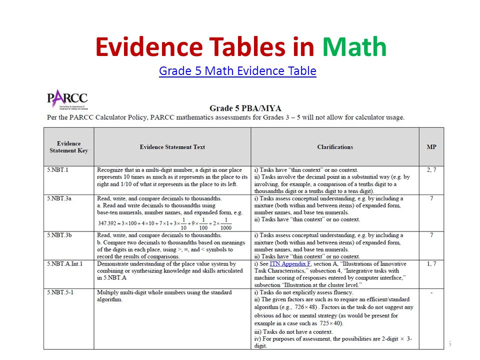 Evidence Tables in Math