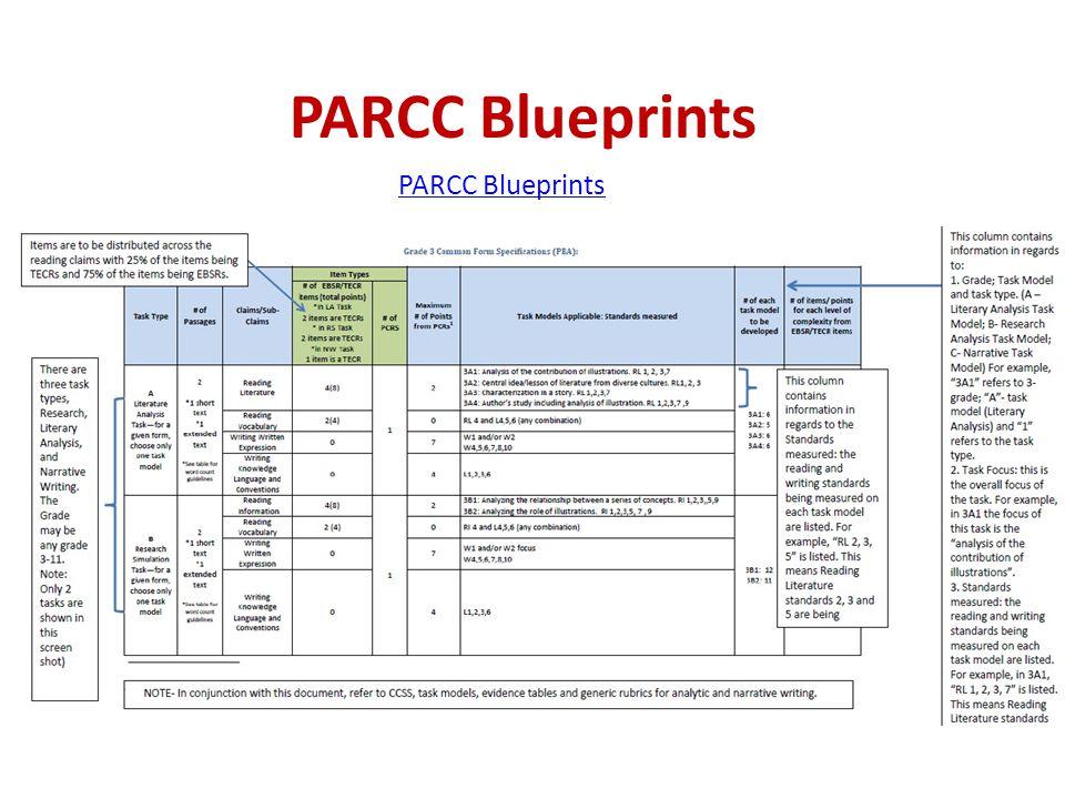 PARCC Blueprints PARCC Blueprints