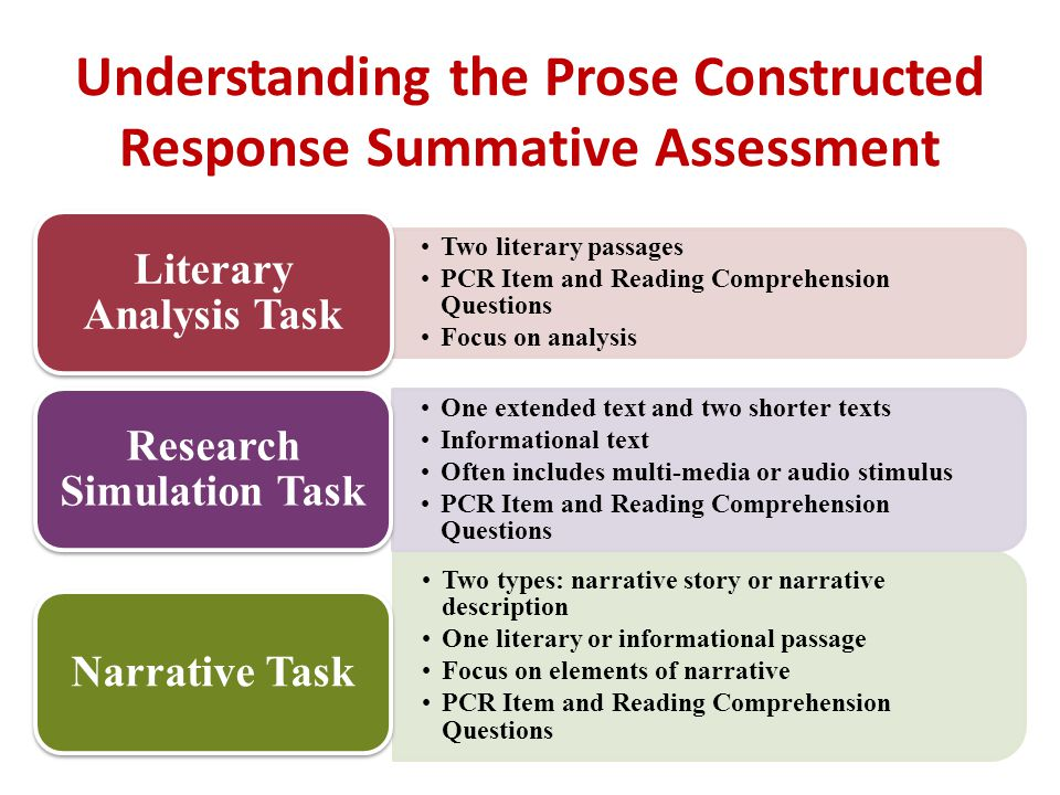 Understanding the Prose Constructed Response Summative Assessment