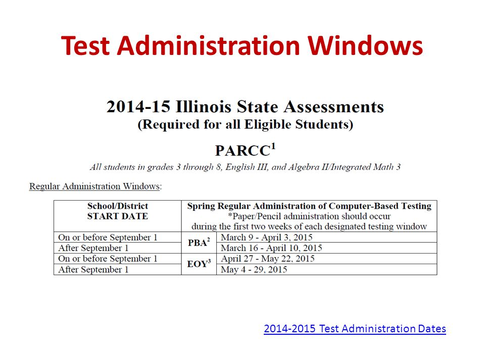 Test Administration Windows