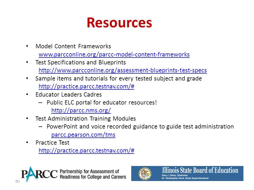 Resources Model Content Frameworks