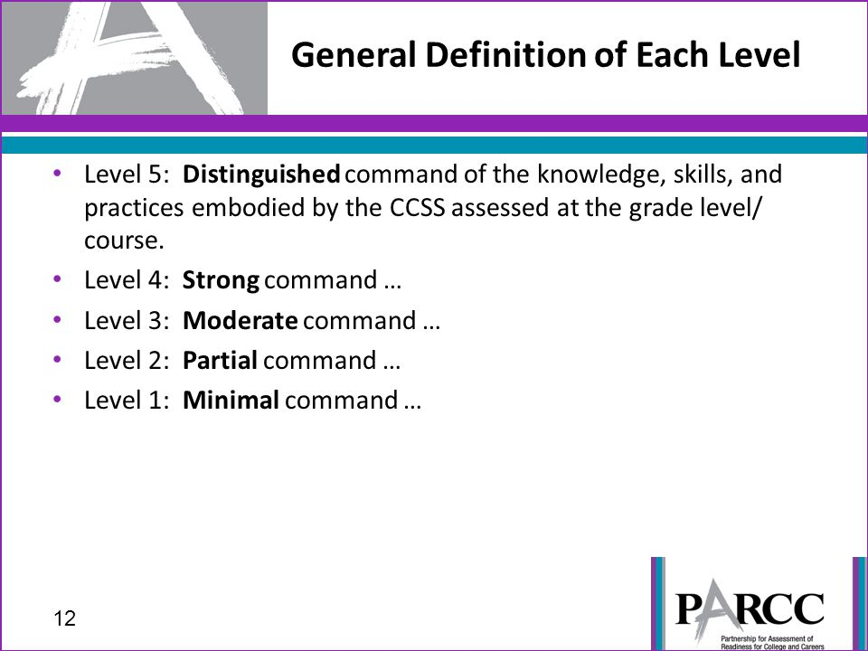 General Definition of Each Level