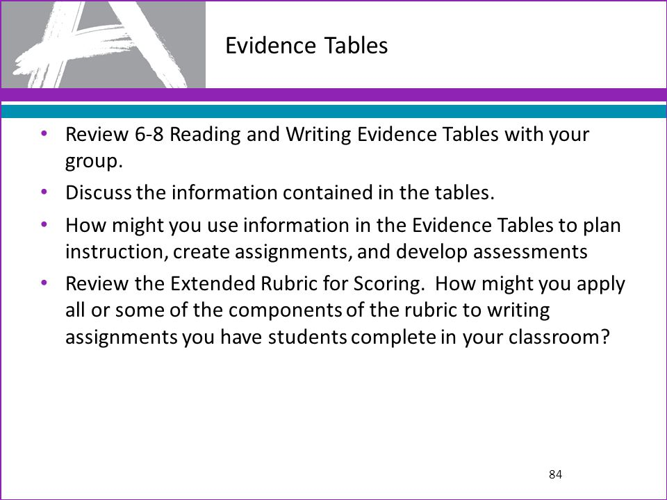 Evidence Tables Review 6-8 Reading and Writing Evidence Tables with your group. Discuss the information contained in the tables.