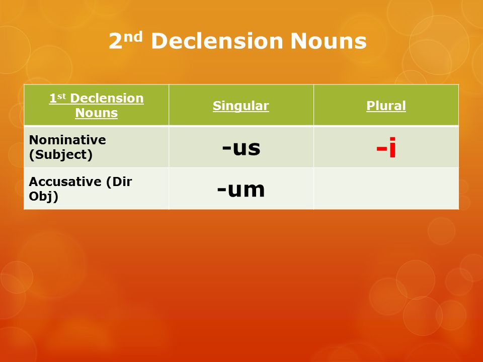 -i 2nd Declension Nouns -us -um 1st Declension Nouns Singular Plural