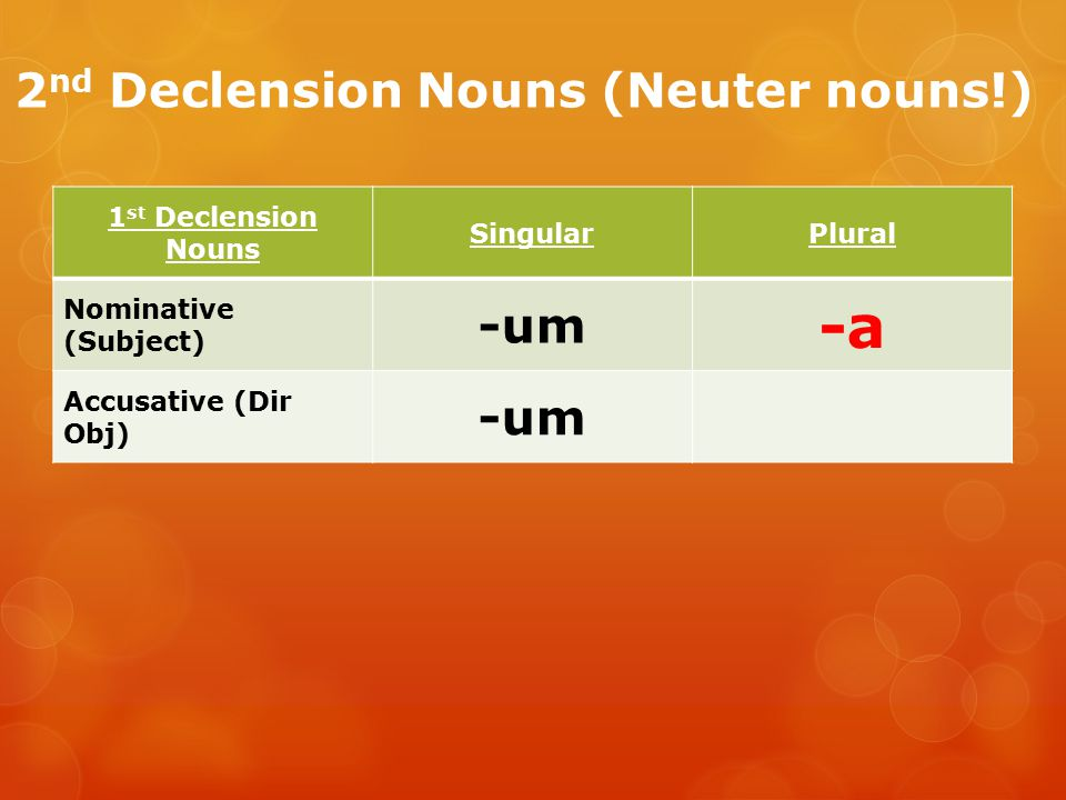 2nd Declension Nouns (Neuter nouns!)