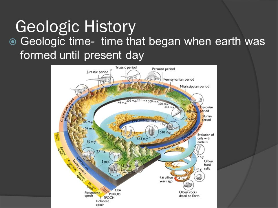 Geologic History Geologic time- time that began when earth was formed until present day