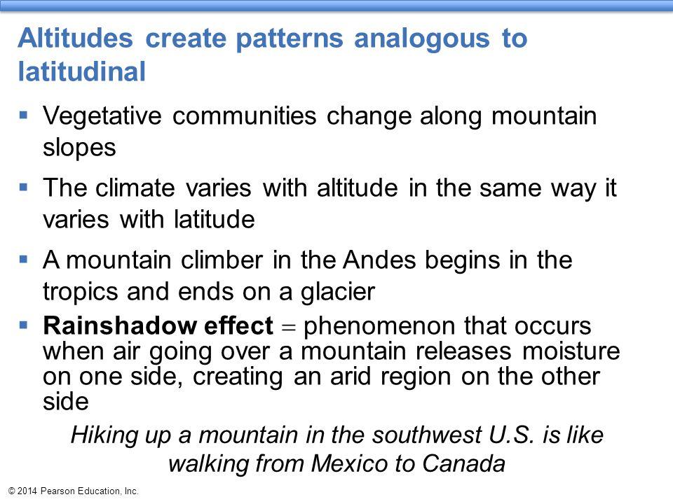Altitudes create patterns analogous to latitudinal