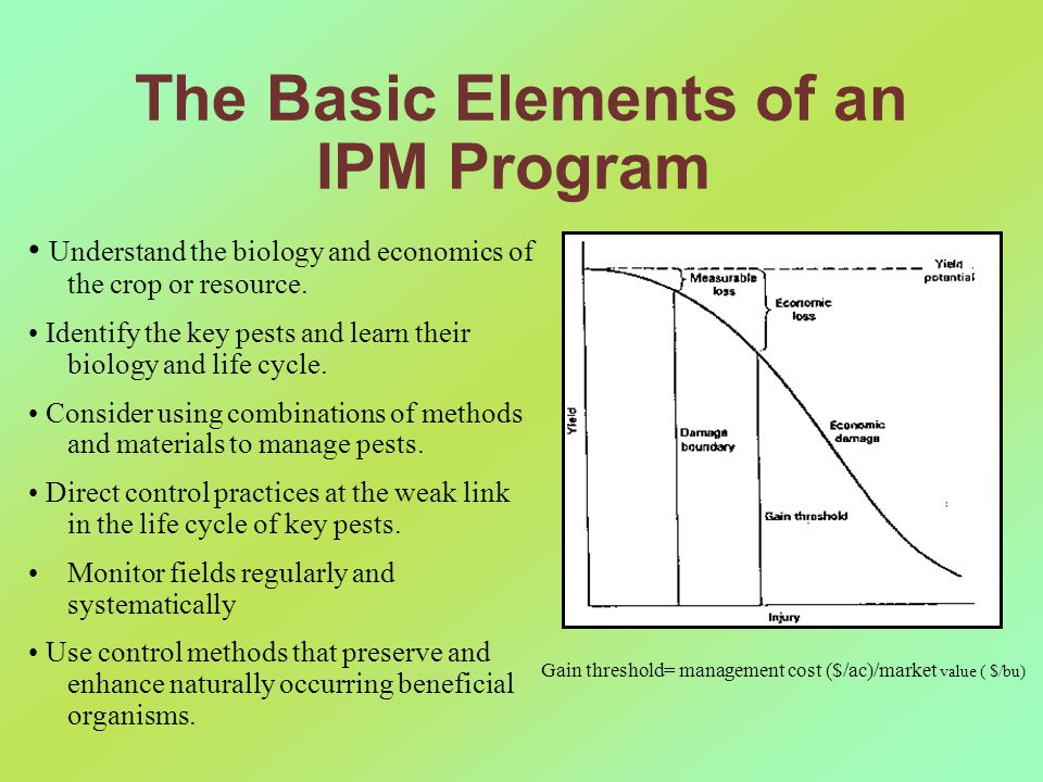 The Basic Elements of an IPM Program