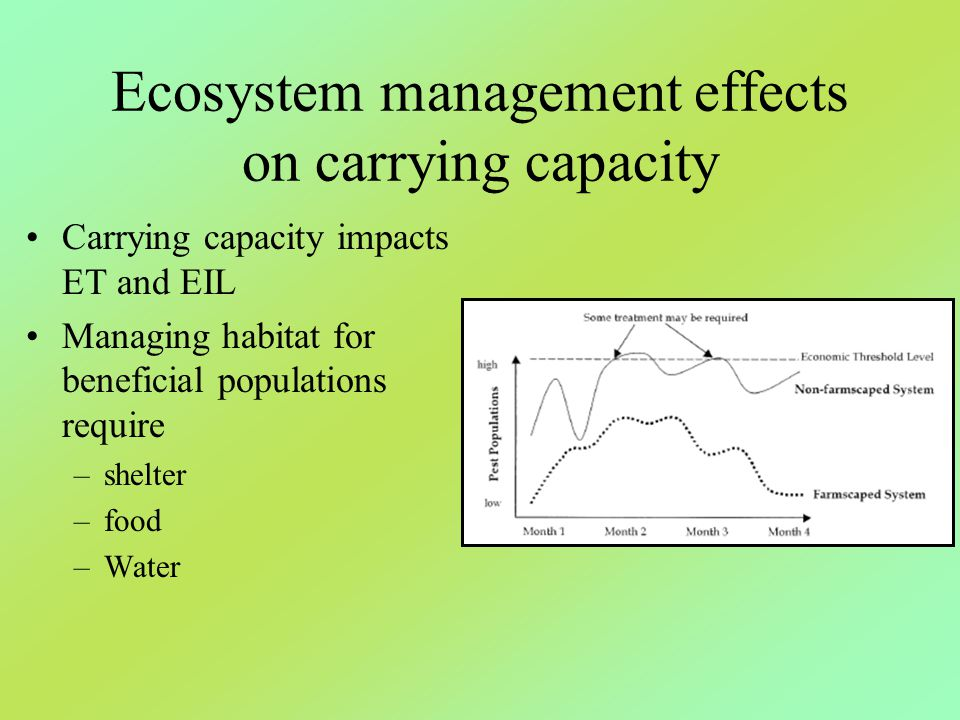 Ecosystem management effects on carrying capacity