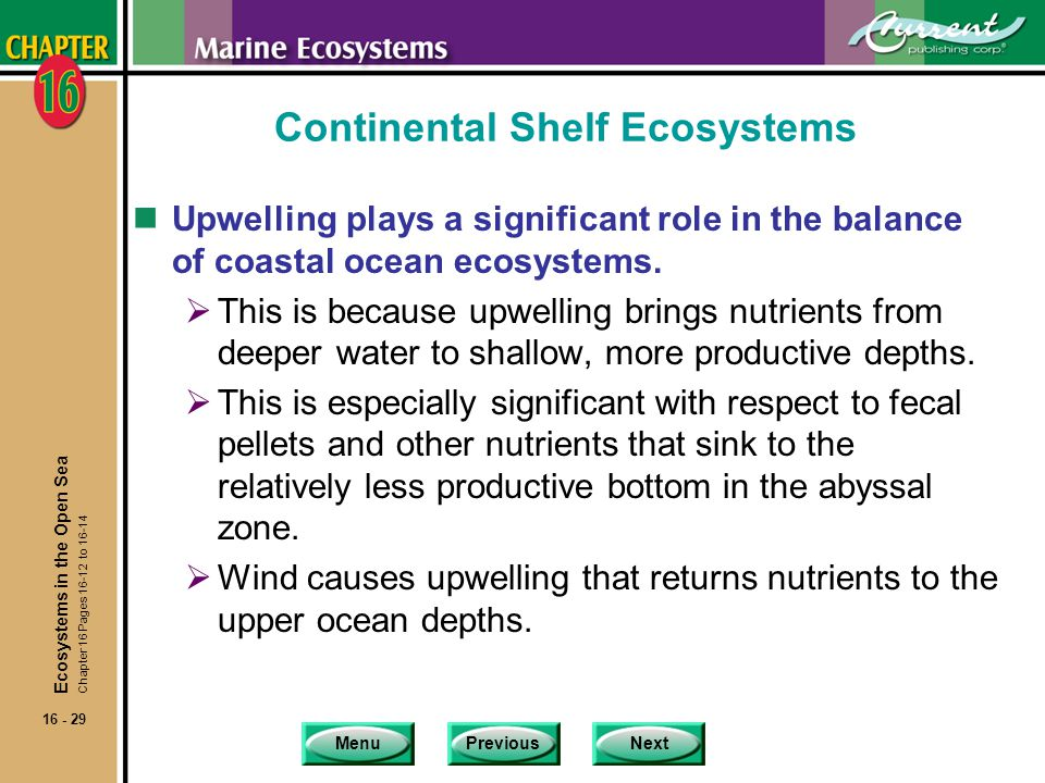 Continental Shelf Ecosystems