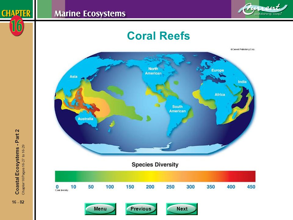 Coral Reefs Coastal Ecosystems - Part 2