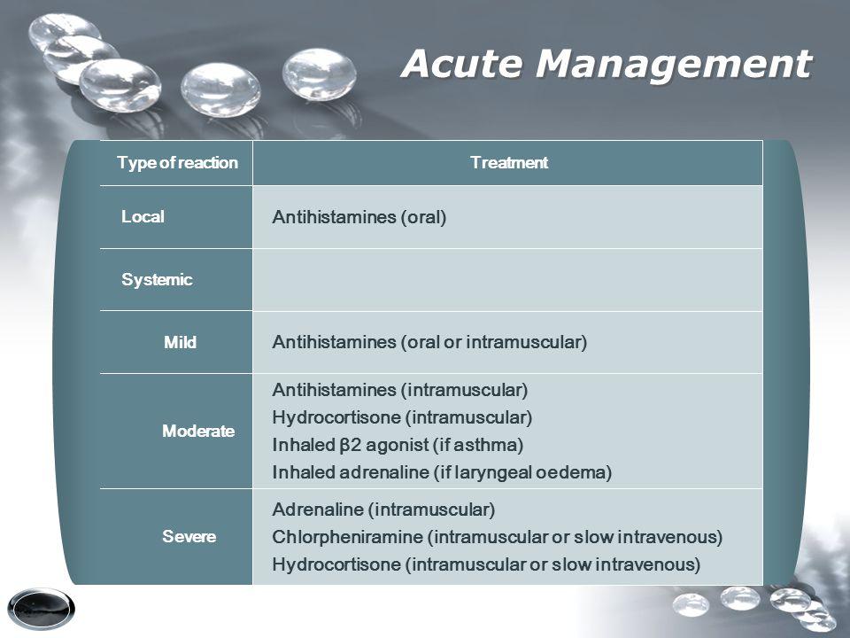 Acute Management Antihistamines (oral)