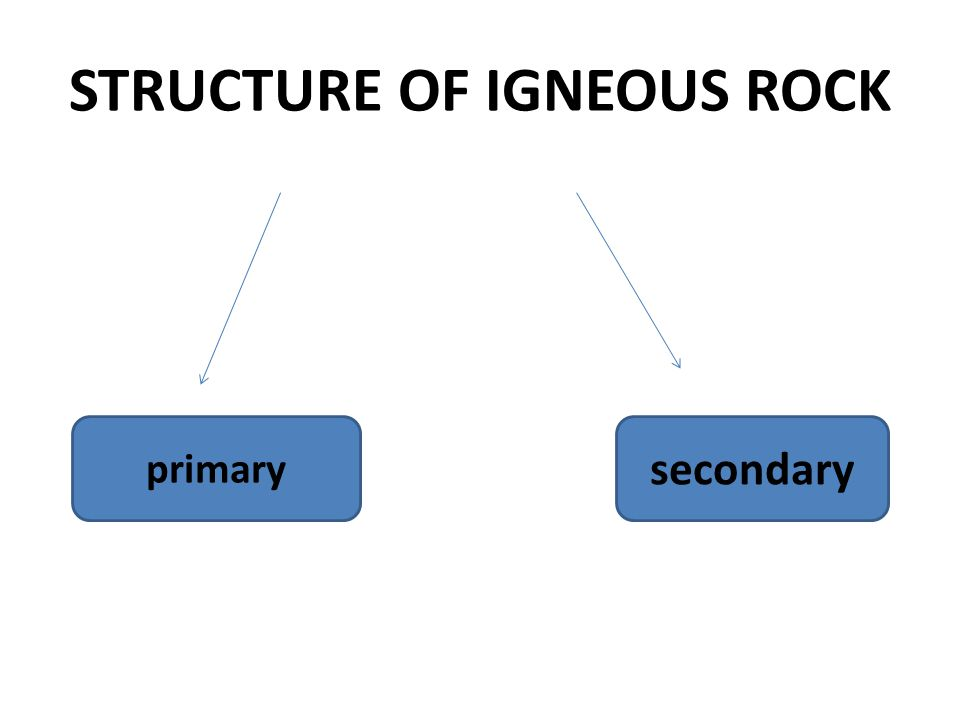 STRUCTURE OF IGNEOUS ROCK
