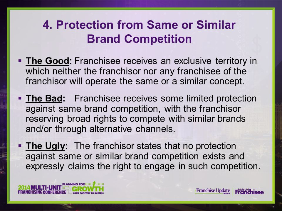 4. Protection from Same or Similar Brand Competition