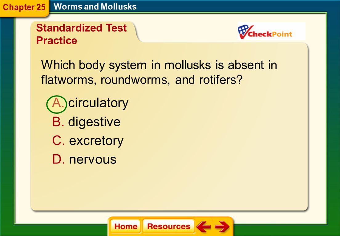 circulatory digestive excretory nervous