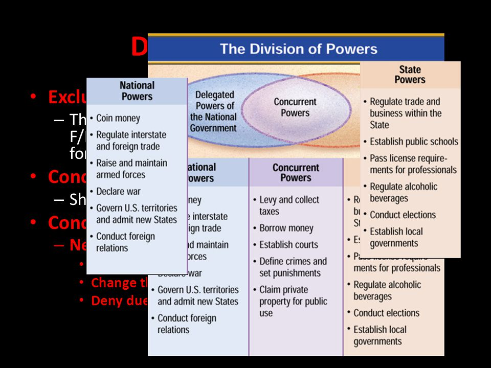 Division of Powers Exclusive v. Reserved Powers Concurrent Powers