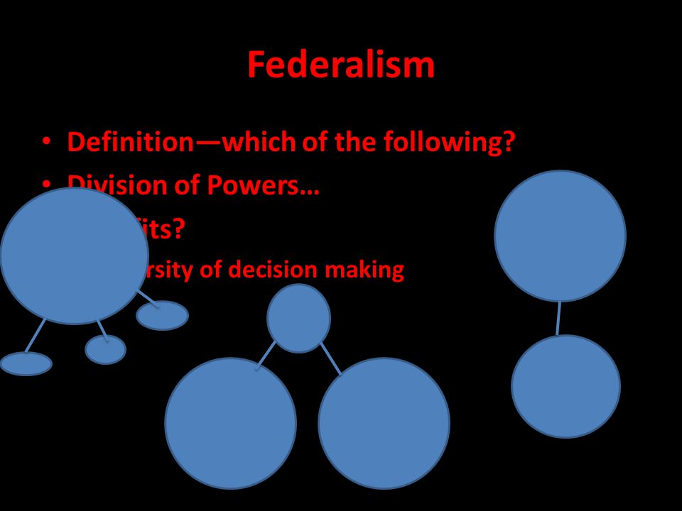 Federalism Definition—which of the following Division of Powers…