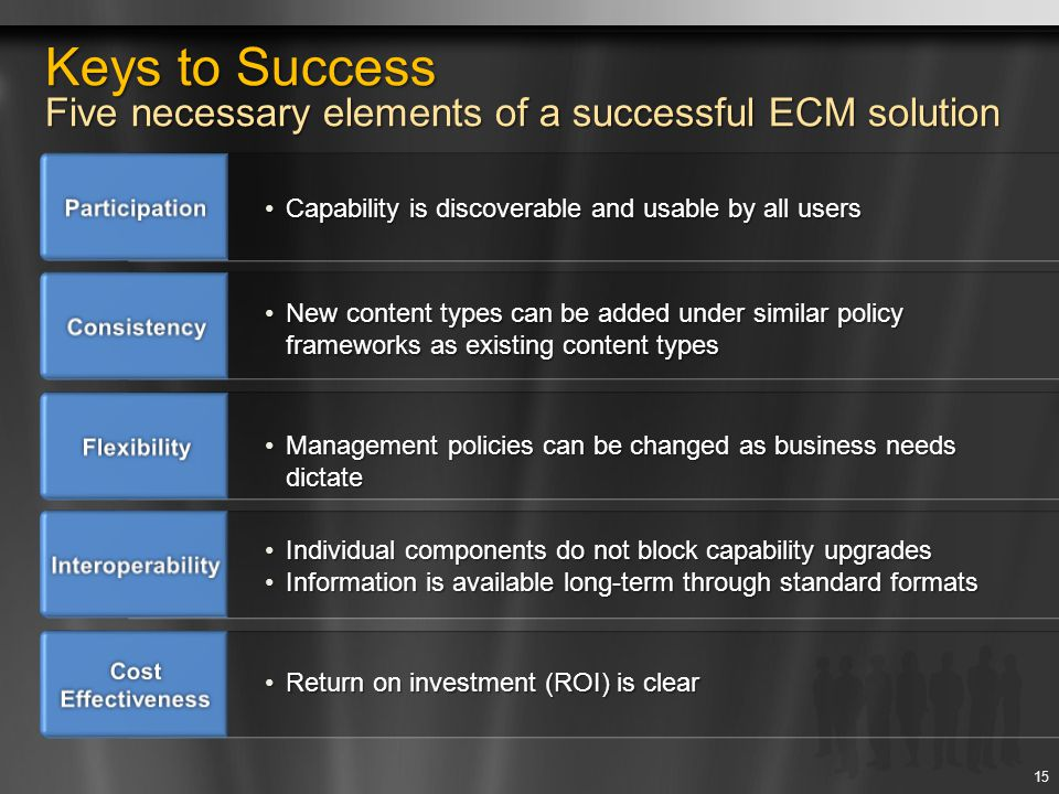 Keys to Success Five necessary elements of a successful ECM solution