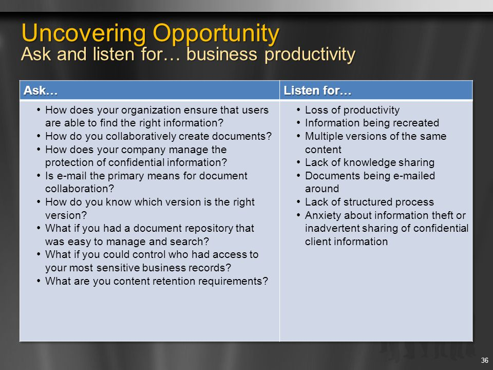 Uncovering Opportunity Ask and listen for… business productivity