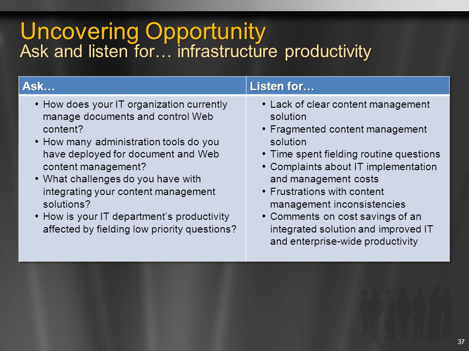Uncovering Opportunity Ask and listen for… infrastructure productivity