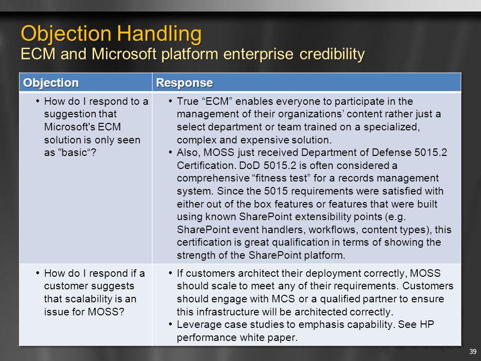 Objection Handling ECM and Microsoft platform enterprise credibility