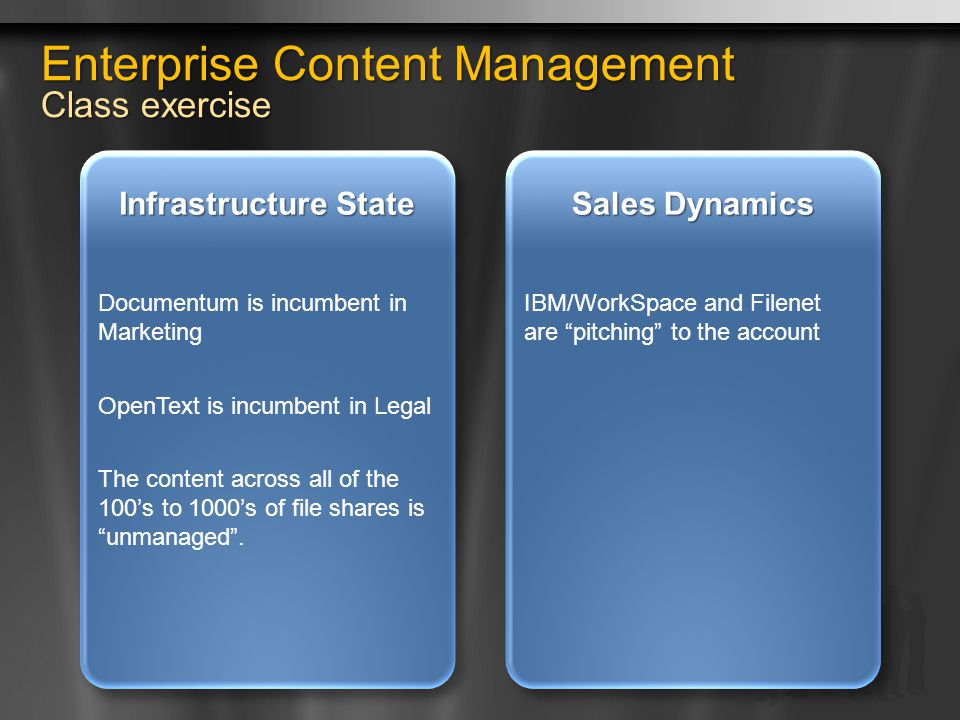 Enterprise Content Management Class exercise