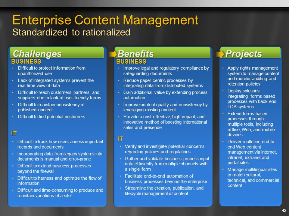 Enterprise Content Management Standardized to rationalized