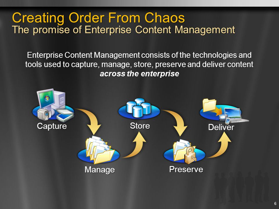 Creating Order From Chaos The promise of Enterprise Content Management