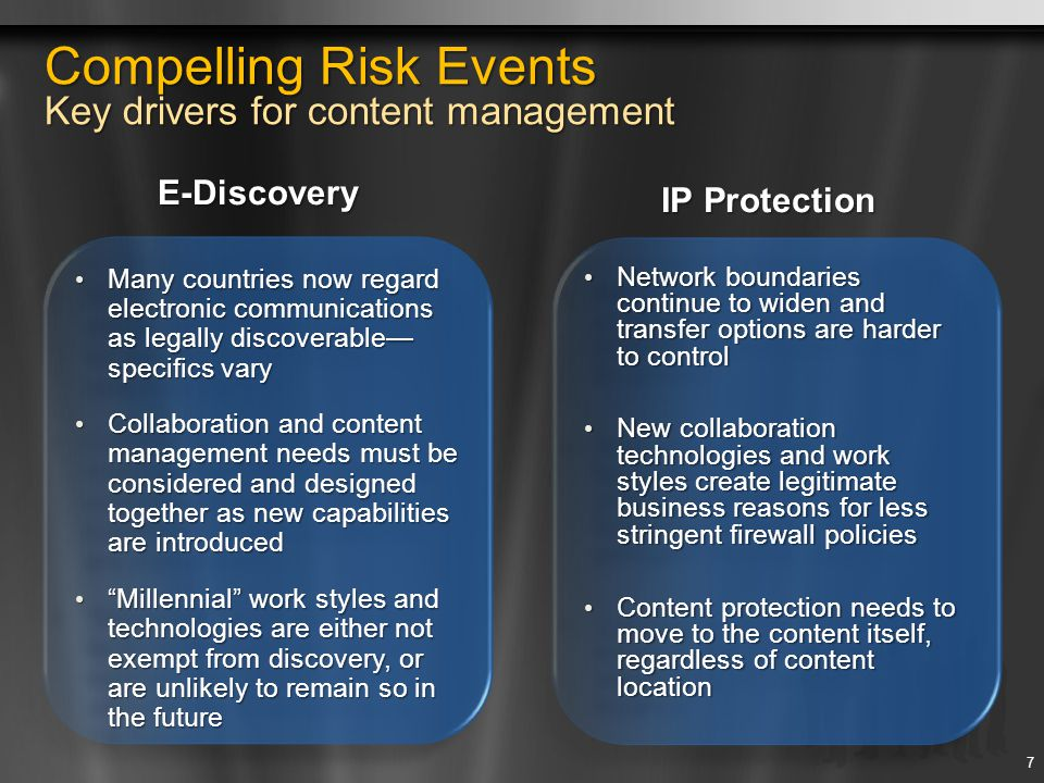 Compelling Risk Events Key drivers for content management