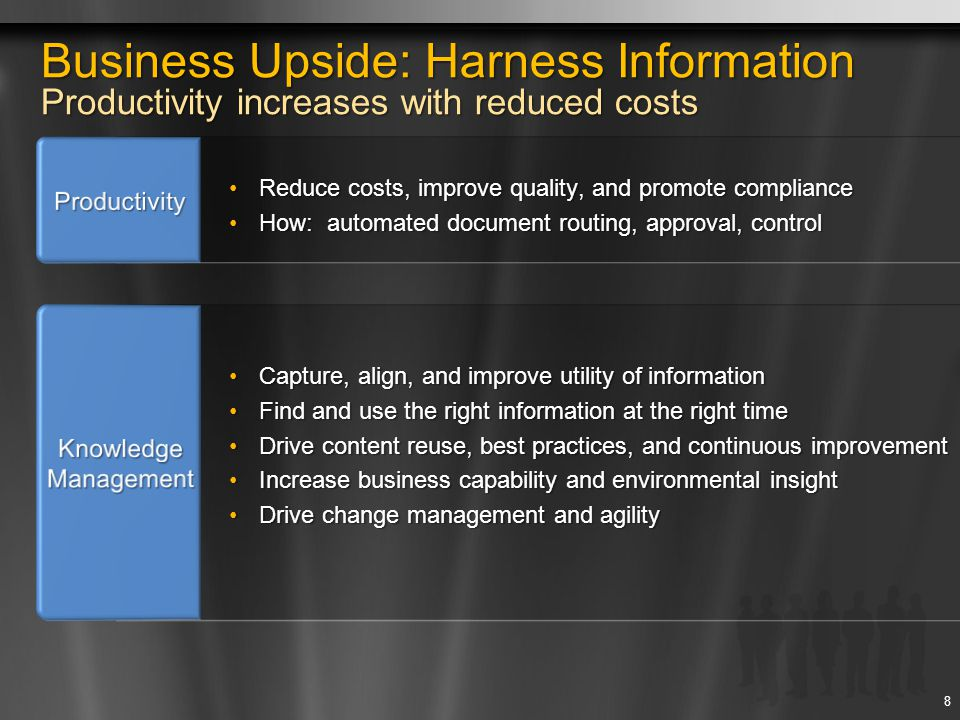 Business Upside: Harness Information Productivity increases with reduced costs