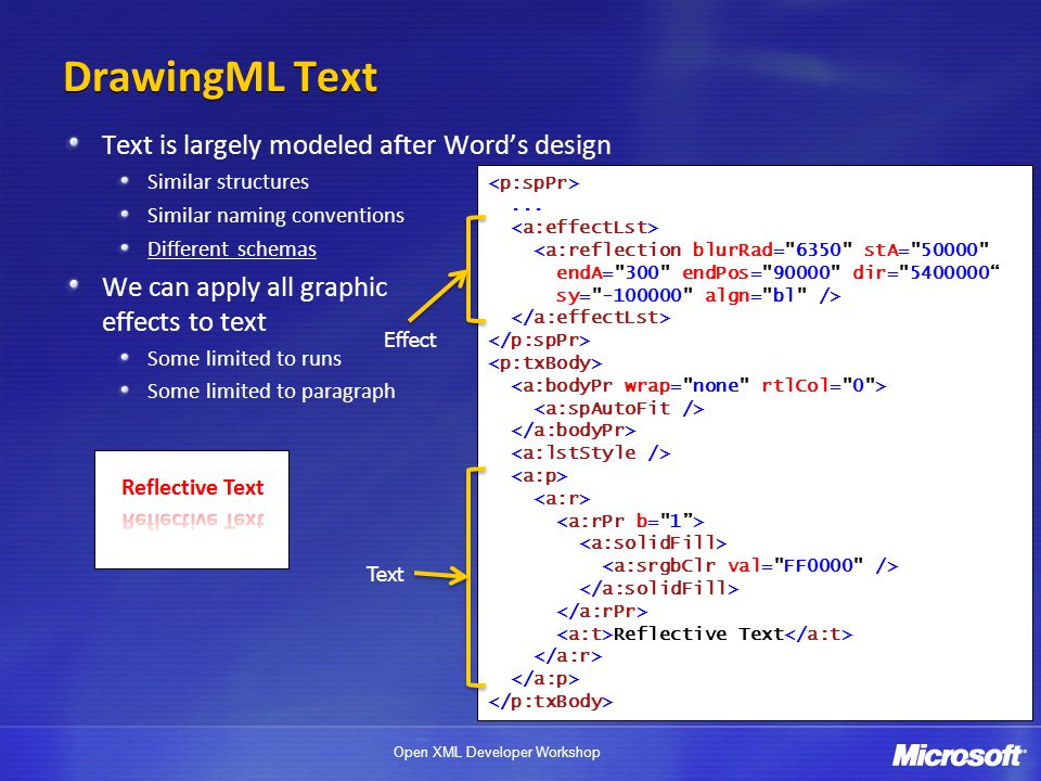 DrawingML Text Text is largely modeled after Word's design
