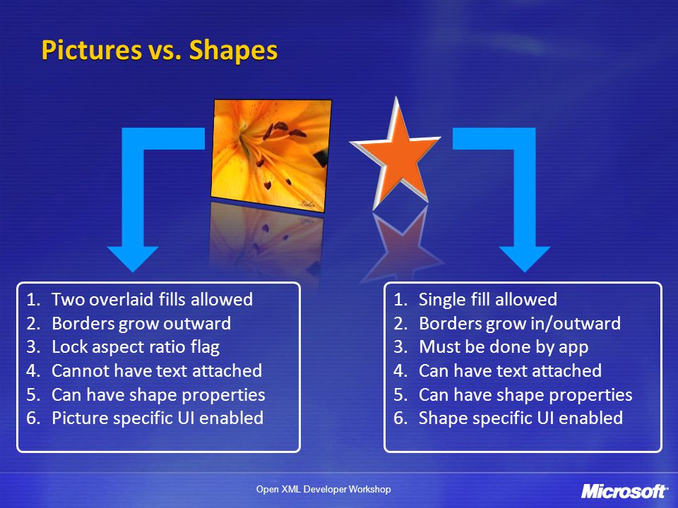 Pictures vs. Shapes Two overlaid fills allowed Borders grow outward