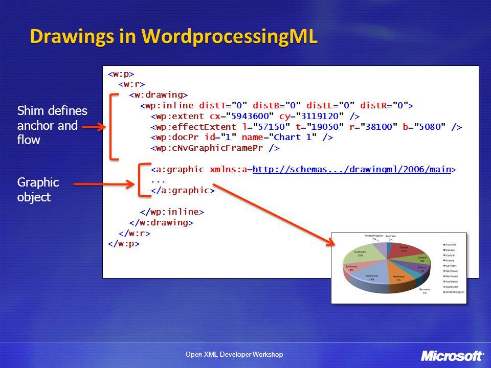 Drawings in WordprocessingML