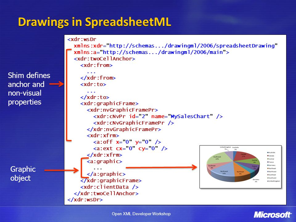Drawings in SpreadsheetML