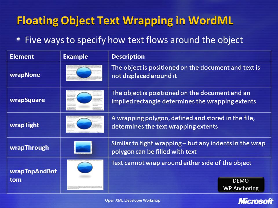 Floating Object Text Wrapping in WordML